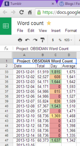 obsidian word count december